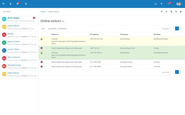 Live Chat Software Vision Helpdesk